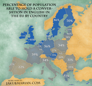 English Speakers in the EU